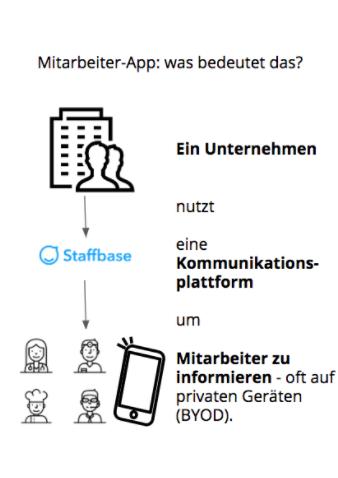 Setup Unternehmen Datenschutz