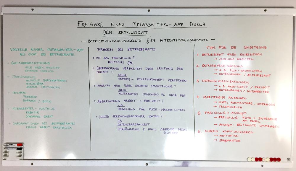 Board-Betriebsrat-Freigabe-De