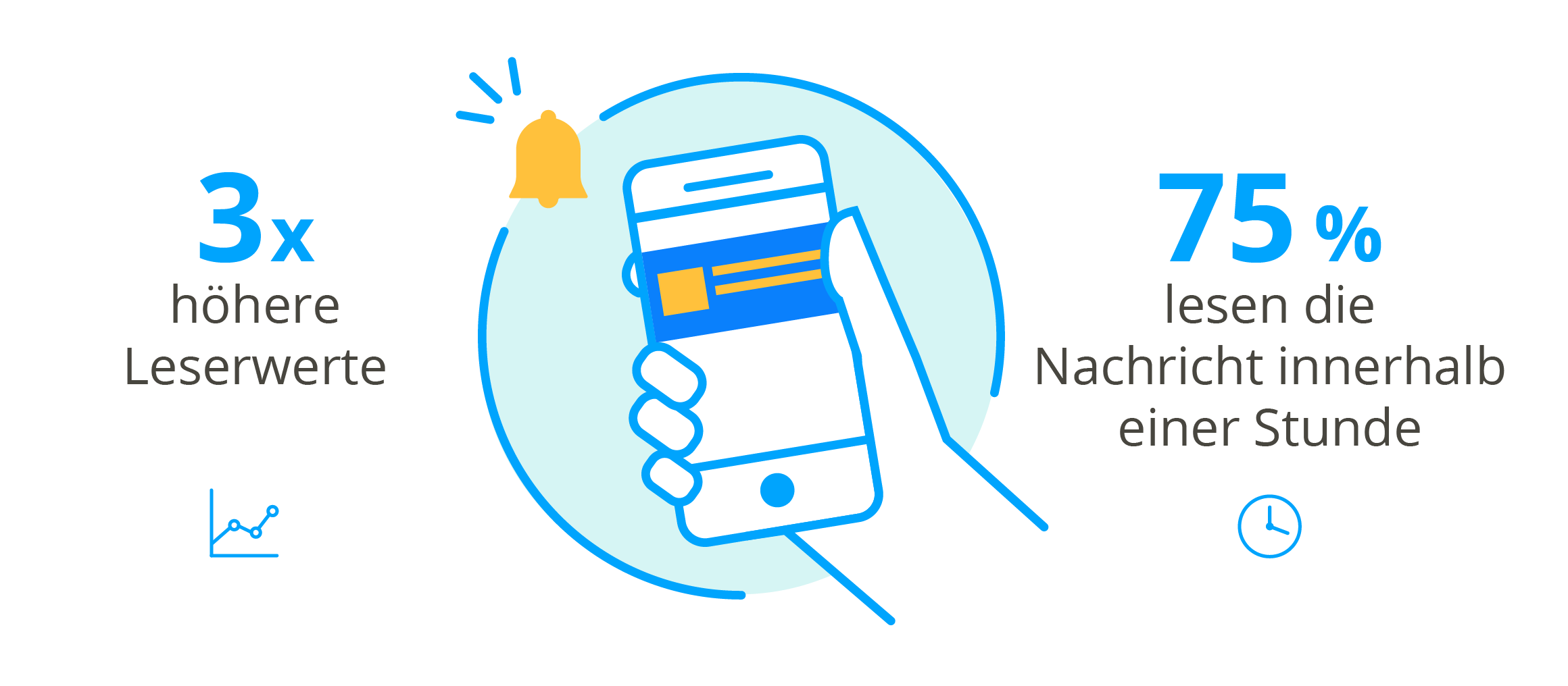 push nachrichten, mitarbeiter-app