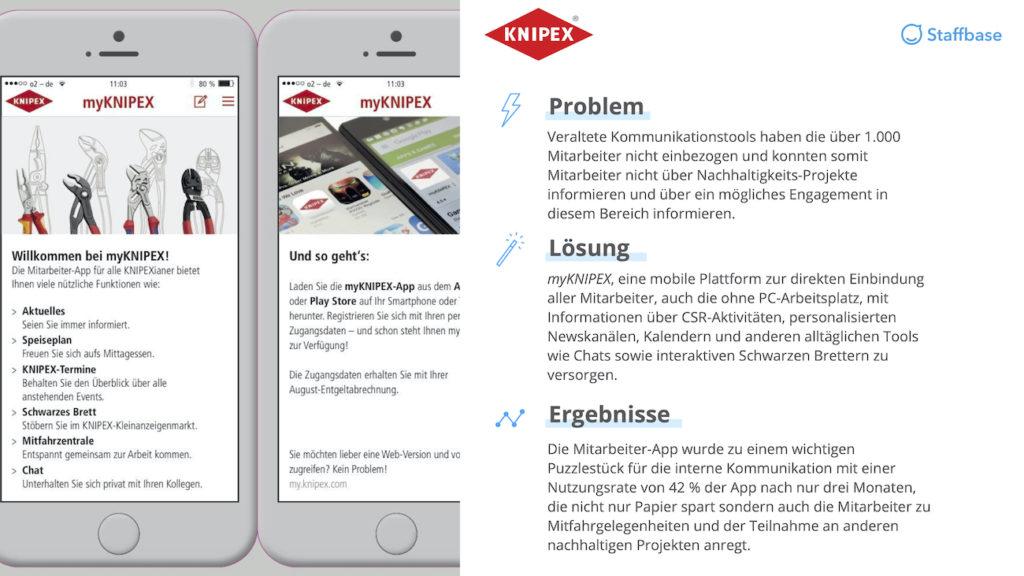 Knipex Zusammenfassung Mitarbeiterapp Staffbase