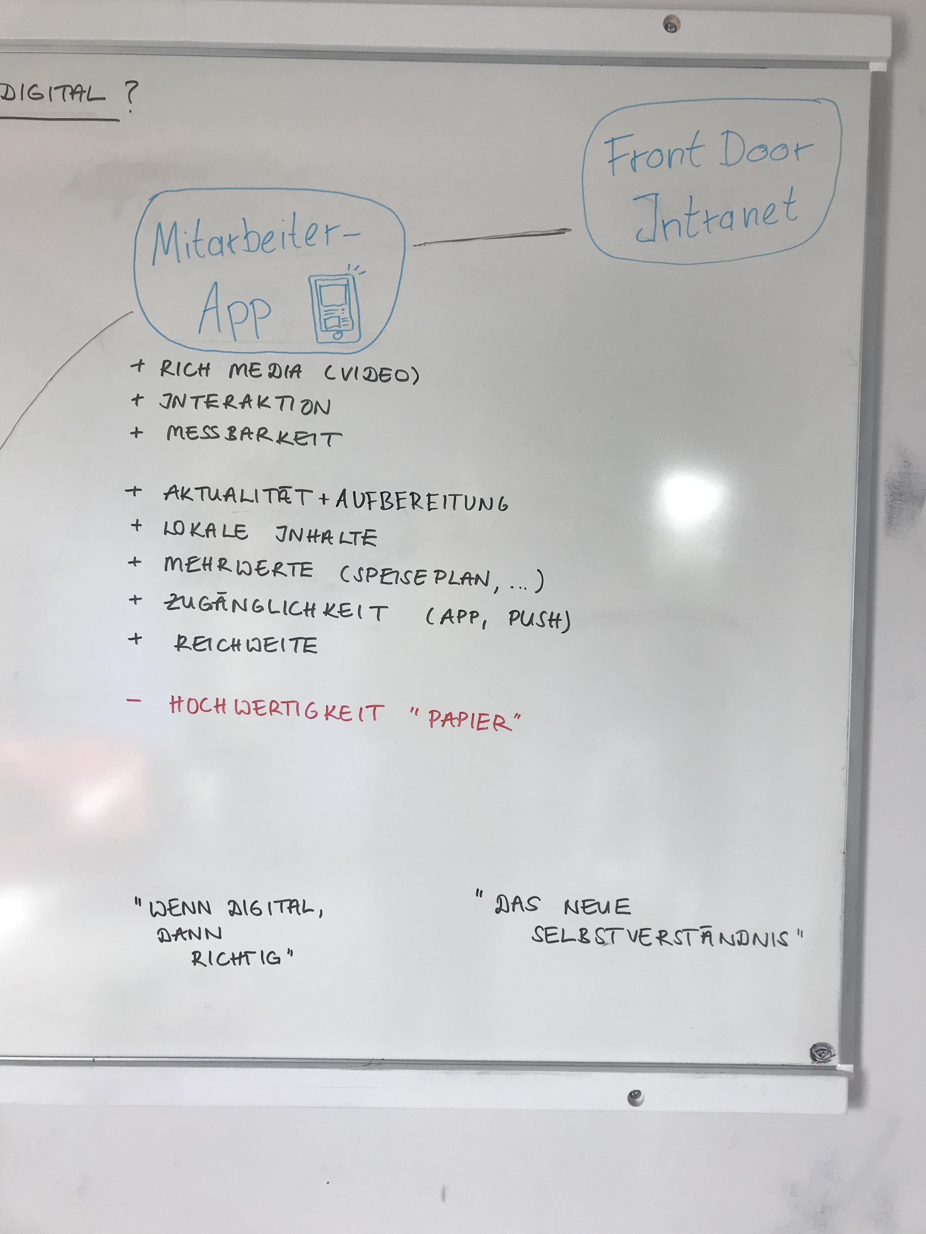 Mitarbeiter-App und Front Door Intranet