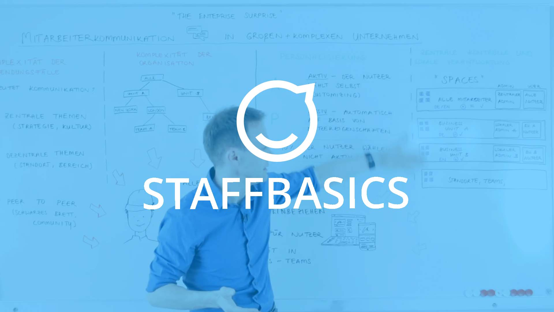 Teaser Staffbasics Datensicherheit