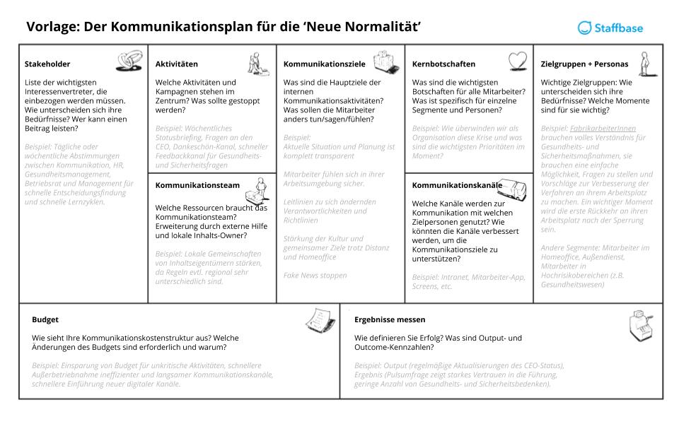 Template Kommunikationsplan Neue Normalität