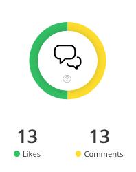 analytics-engagement