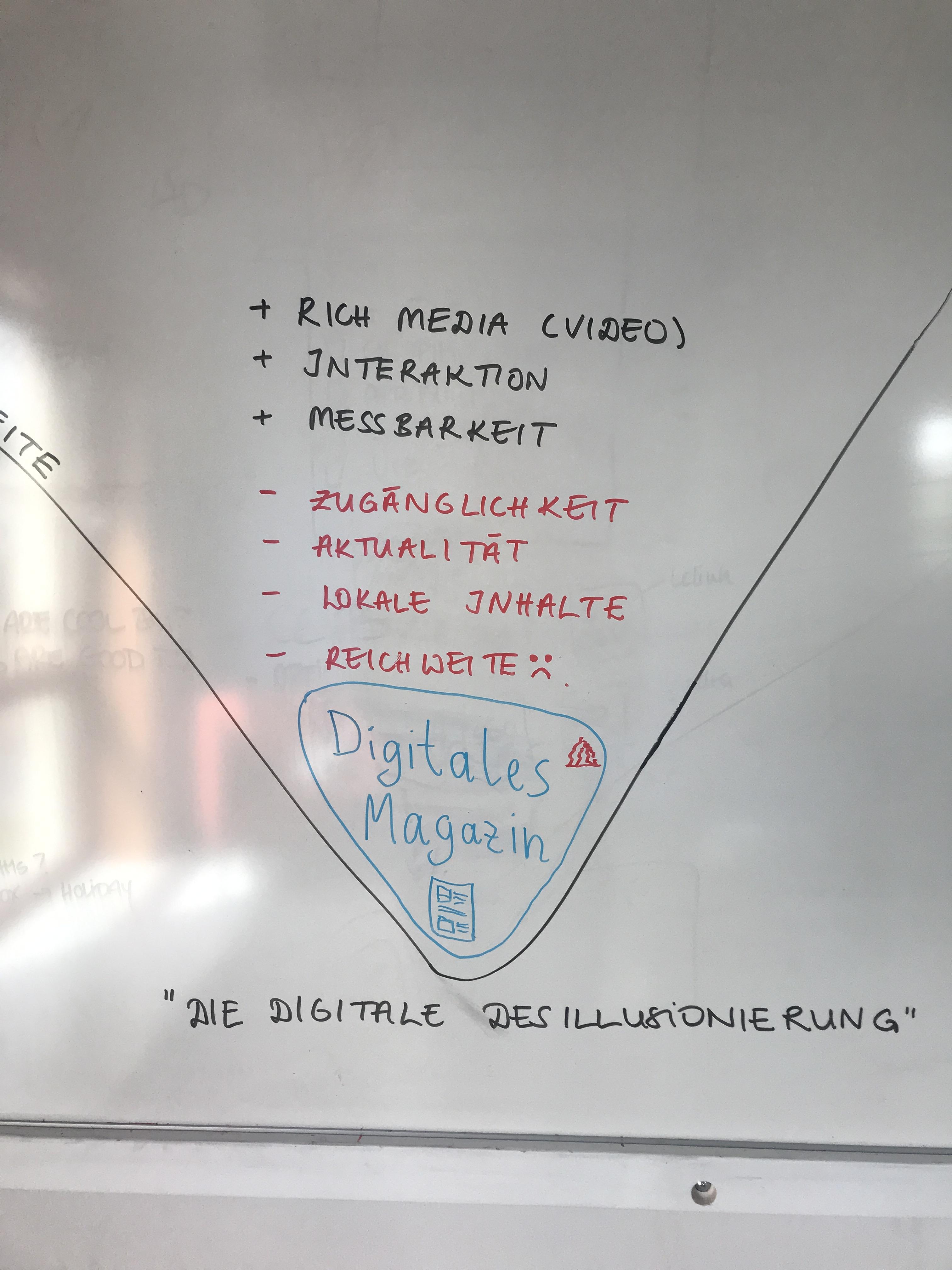 Das digitale Mitarbeitermagazin