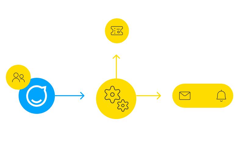 Staffbase Connector für Power Automate