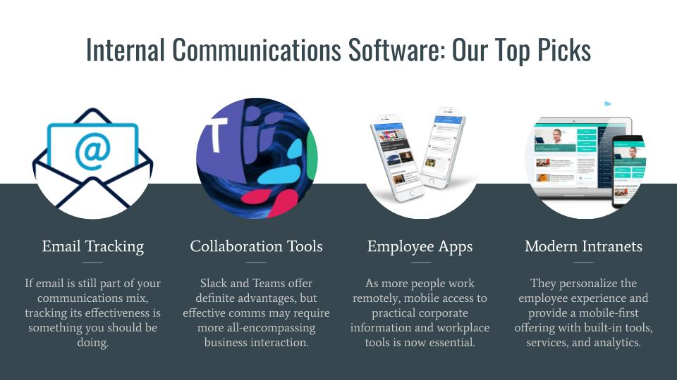 Summary of the top four internal communication software choices available.