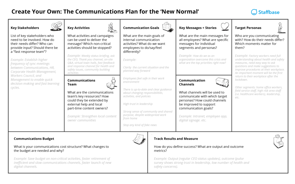 A template for creating a communications plan for the new normal.