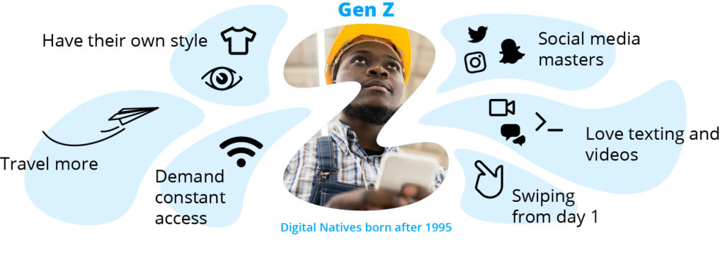 Staffbase Gen Z Digital Natives Infographic