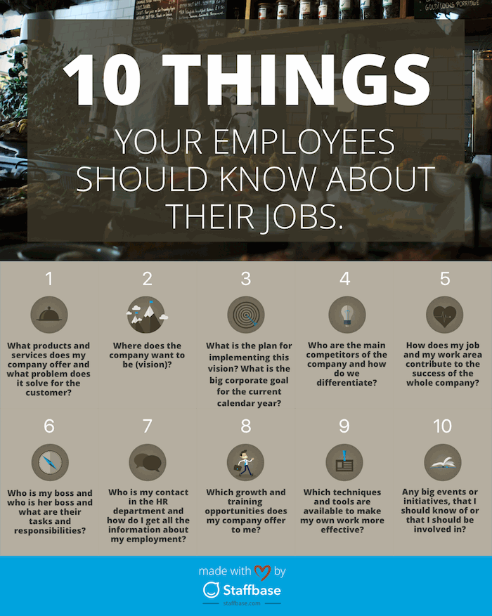 what employees should know about their jobs