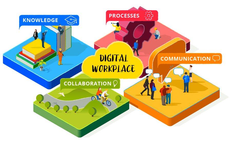 Intranet und Mitarbeiter-App: Wie passt das zusammen