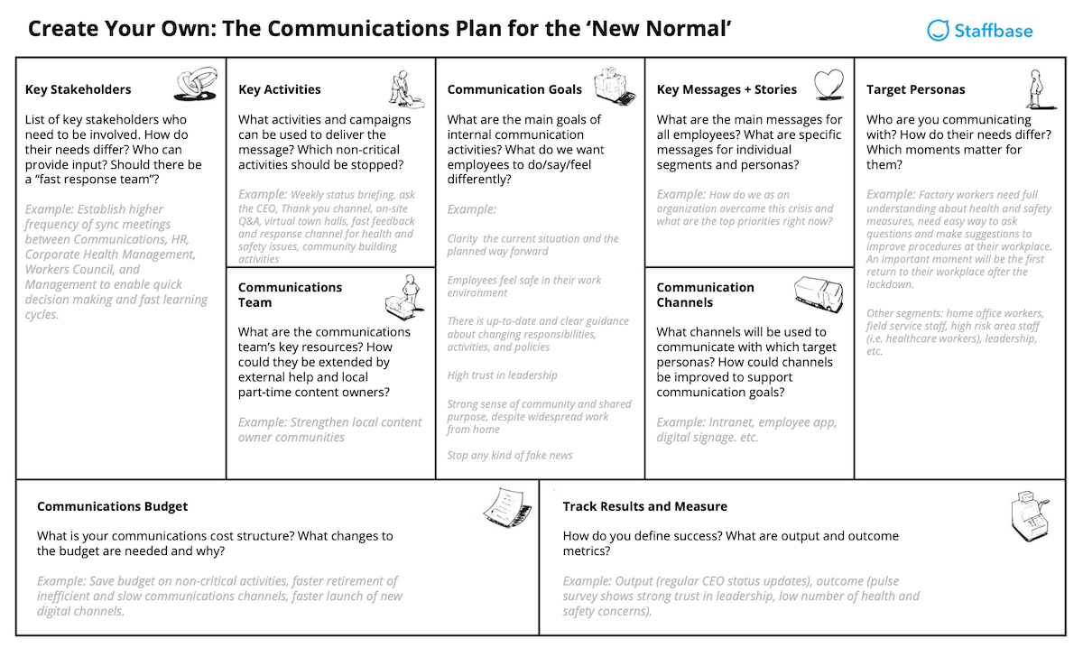 Internal Communication Strategy Template