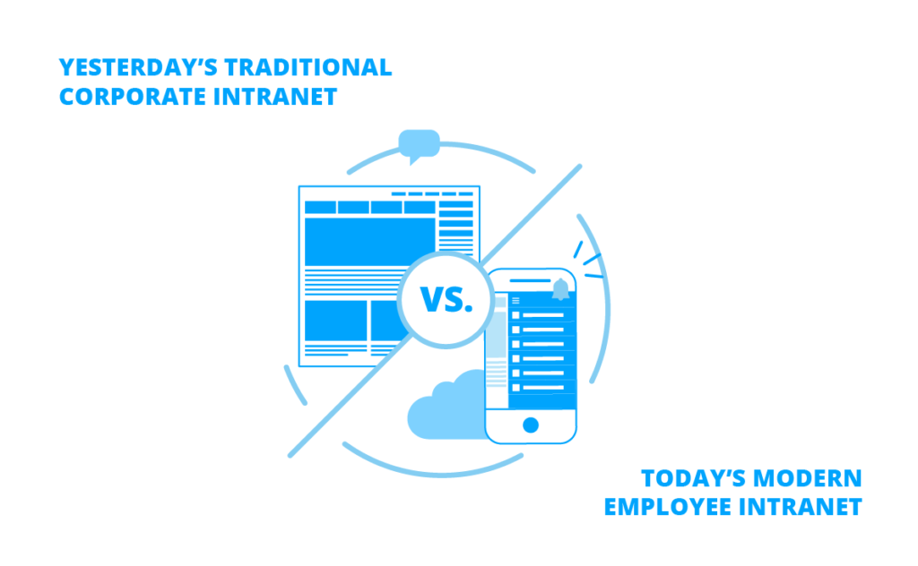 Old Vs New Intranets