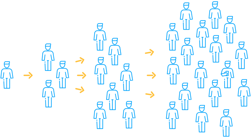 An illustration showing the importance of decentralized or location-specific communication channels.