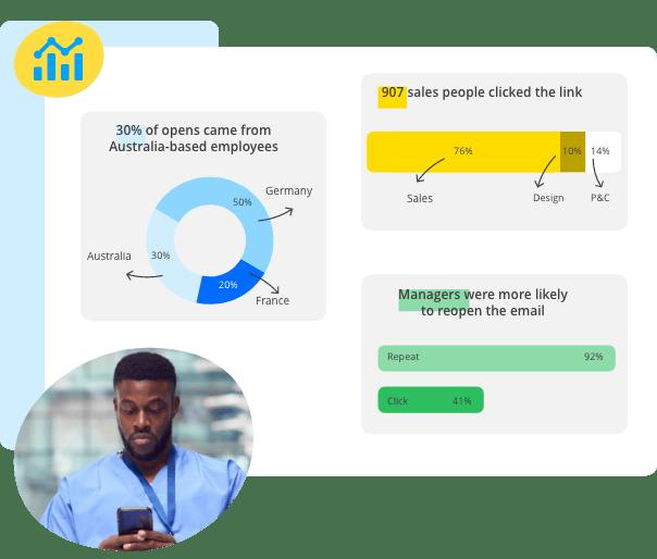 Staffbase Employee Email Analytics