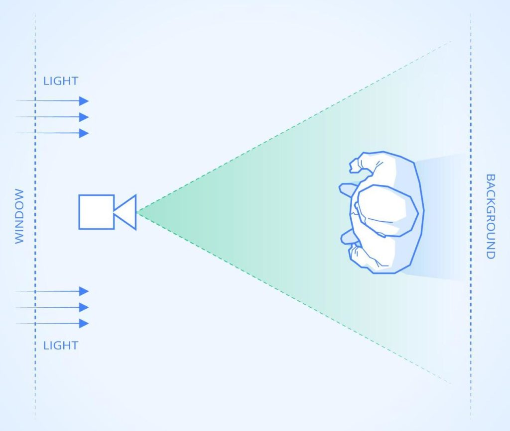 Staffbase Ideal Lighting