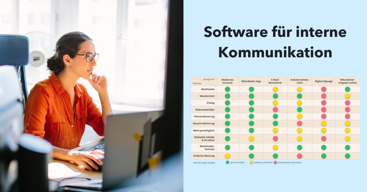 Teaser Interne Kommunikation Software