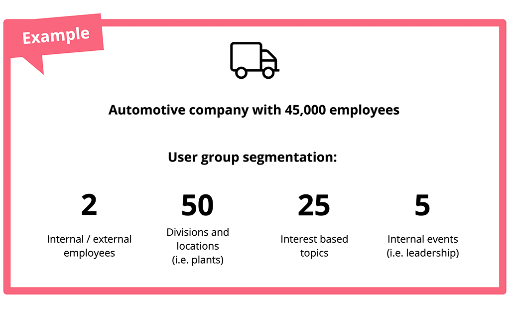 Example Audience Segmentation Internal Communication