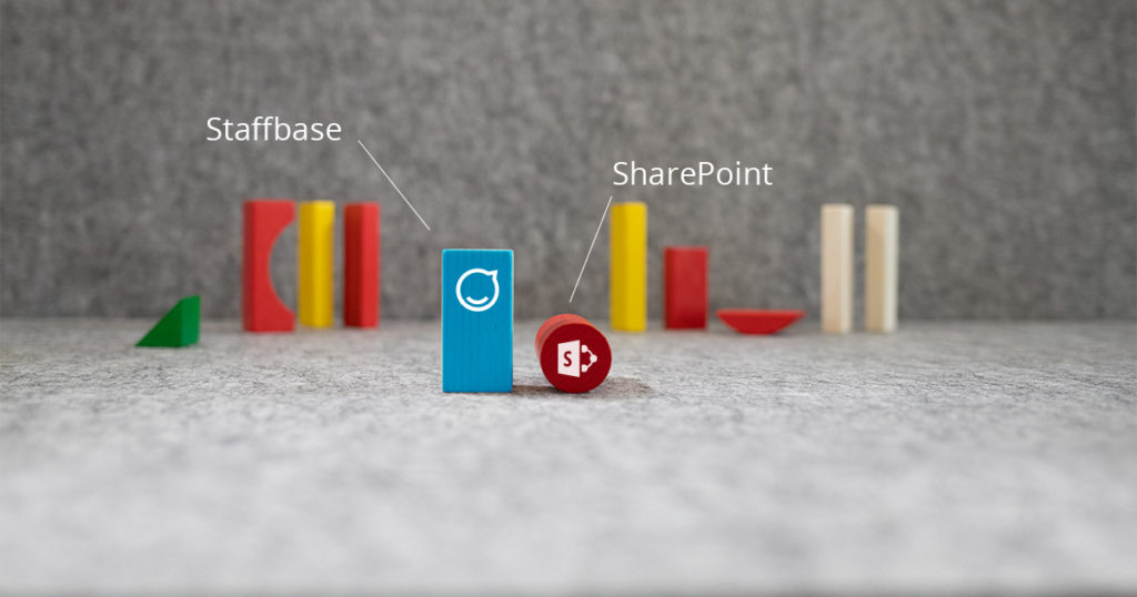 An illustration demonstrating how an independent intranet solution compliments Microsoft Sharepoint.