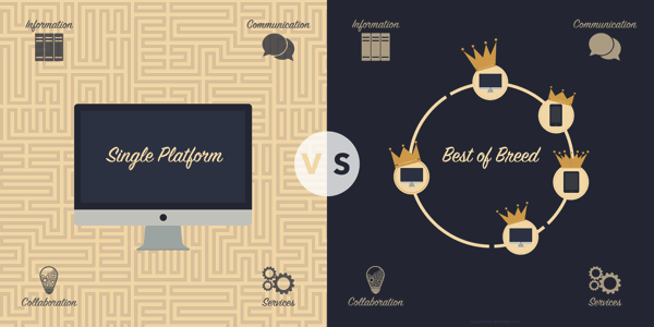 Intranet Platform Vs Best Of Breed