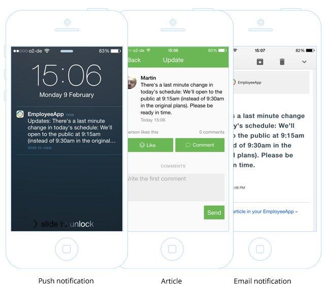 Push-Nachrichten Mitarbeiter-App