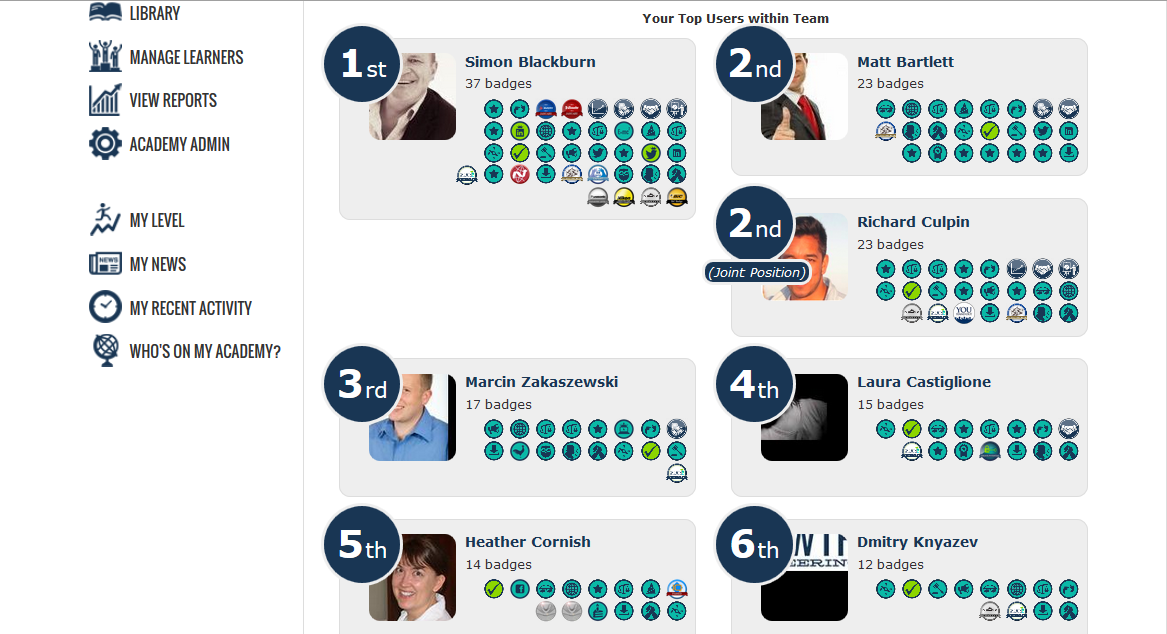 Use of a leaderboard for gamification in onboarding