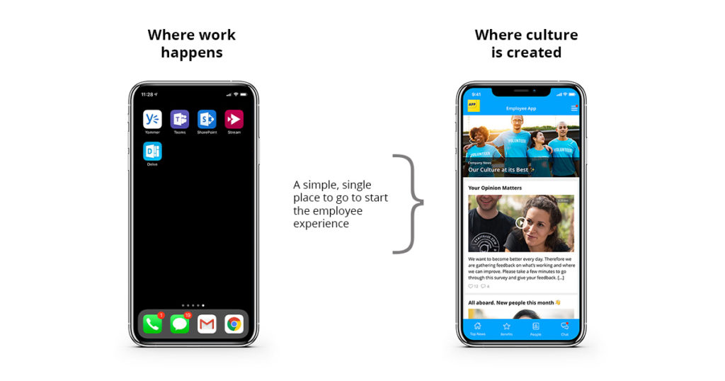 An illustration of a side-by-side comparison of the dispersed toolset of Office 365 and the consolidated experience of a branded employee app.