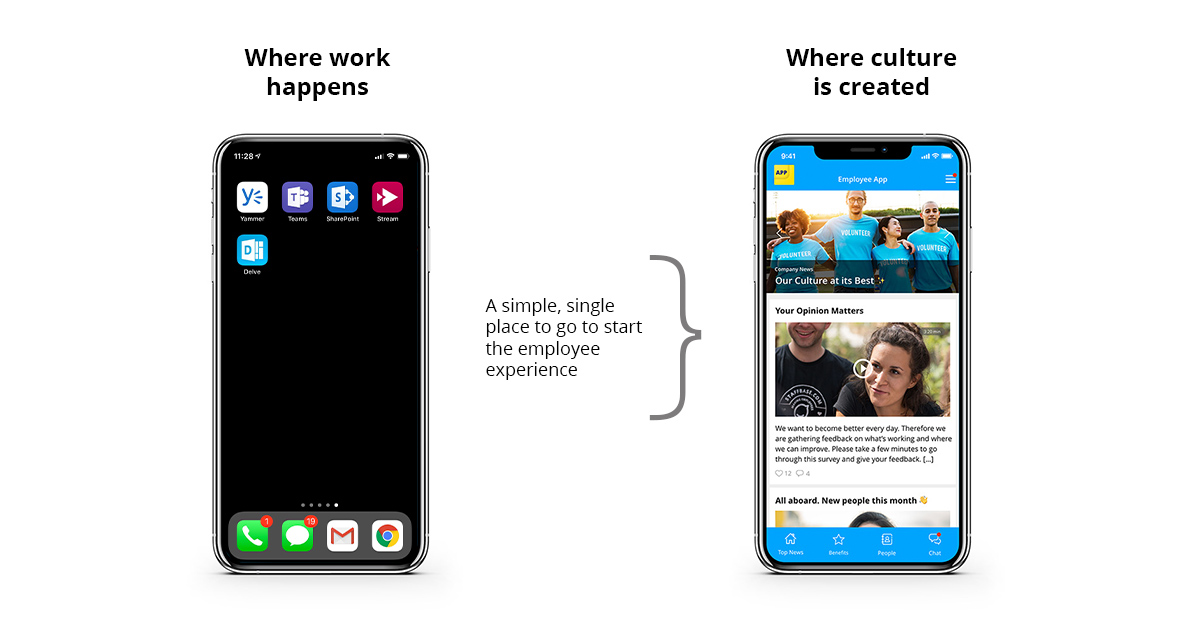 Work Vs Culture